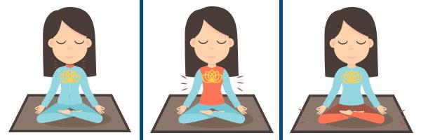 медитация расслабление